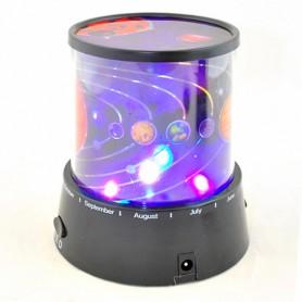 Hvězdný projektor - planety